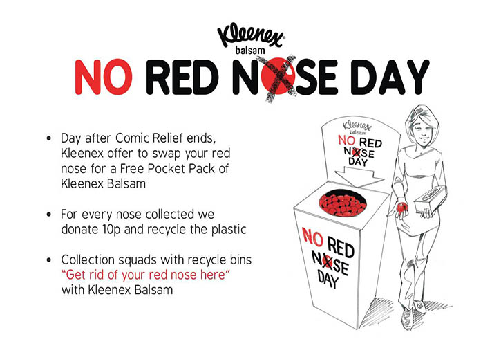 The day after Red Nose Day…